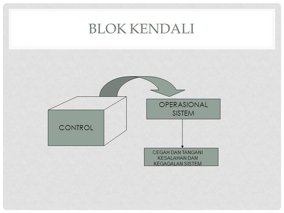 BLOK KENDALI CONTROL OPERASIONAL SISTEM CEGAH DAN TANGANI KESALAHAN DAN KEGAGALAN SISTEM