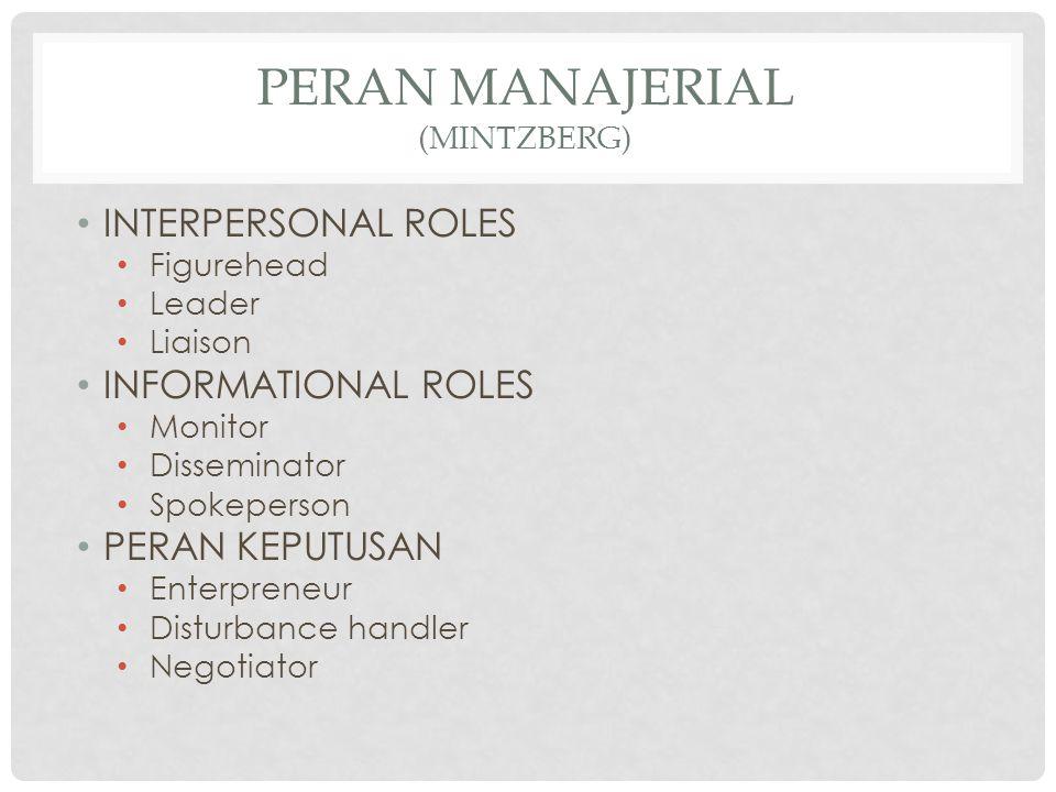 PERAN MANAJERIAL (MINTZBERG) INTERPERSONAL ROLES Figurehead Leader Liaison INFORMATIONAL ROLES Monitor Disseminator Spokeperson PERAN KEPUTUSAN Enterp