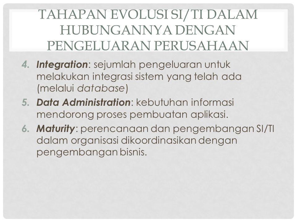 4. Integration : sejumlah pengeluaran untuk melakukan integrasi sistem yang telah ada (melalui database) 5. Data Administration : kebutuhan informasi