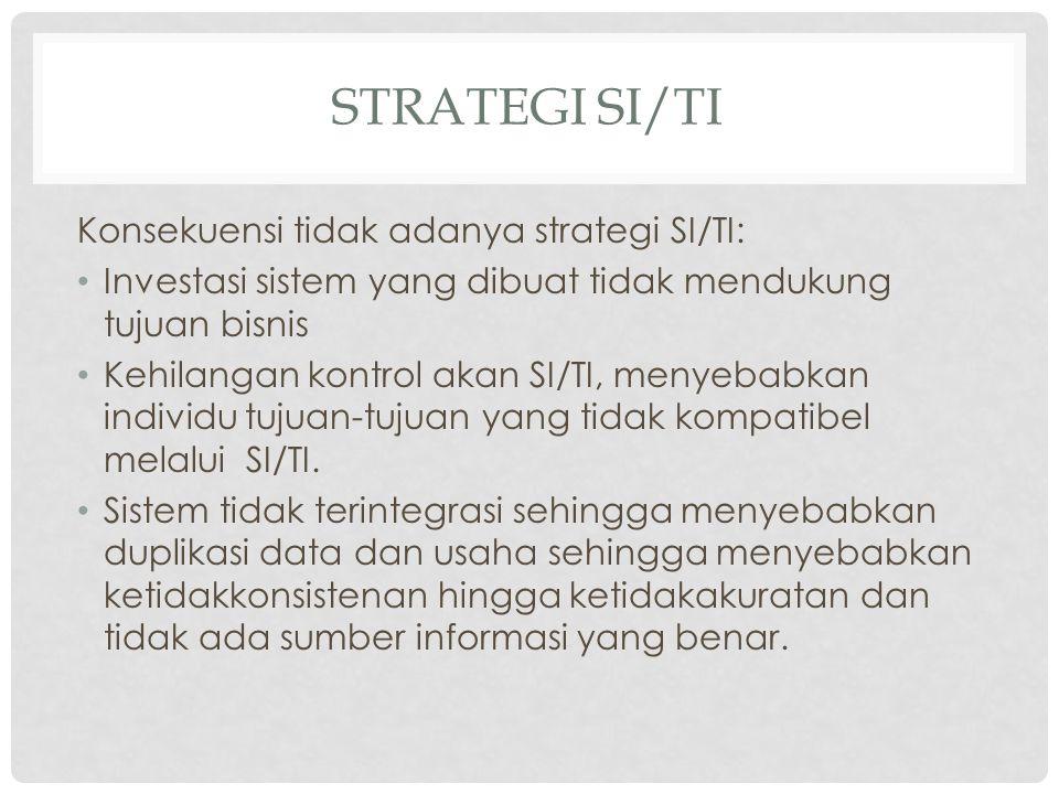 STRATEGI SI/TI Konsekuensi tidak adanya strategi SI/TI: Investasi sistem yang dibuat tidak mendukung tujuan bisnis Kehilangan kontrol akan SI/TI, meny