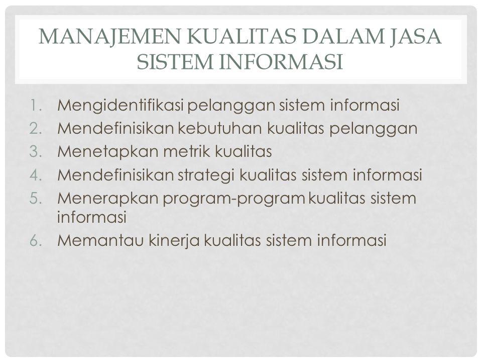 MANAJEMEN KUALITAS DALAM JASA SISTEM INFORMASI 1.Mengidentifikasi pelanggan sistem informasi 2.Mendefinisikan kebutuhan kualitas pelanggan 3.Menetapka