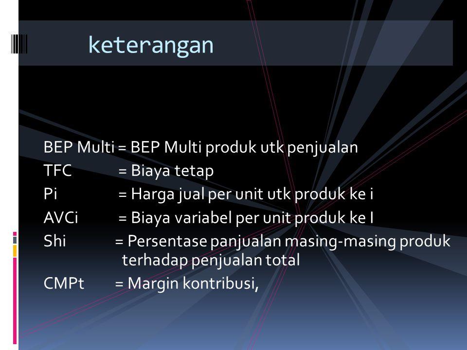 BEP Multi = BEP Multi produk utk penjualan TFC = Biaya tetap Pi = Harga jual per unit utk produk ke i AVCi = Biaya variabel per unit produk ke I Shi = Persentase panjualan masing-masing produk terhadap penjualan total CMPt = Margin kontribusi, keterangan