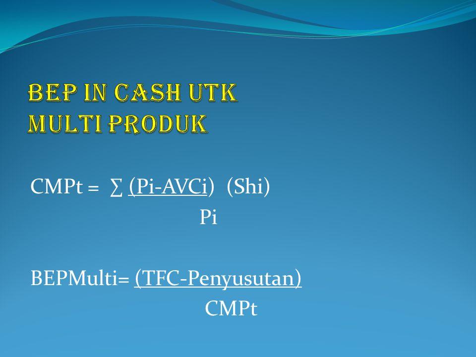 CMPt = ∑ (Pi-AVCi) (Shi) Pi BEPMulti= (TFC-Penyusutan) CMPt