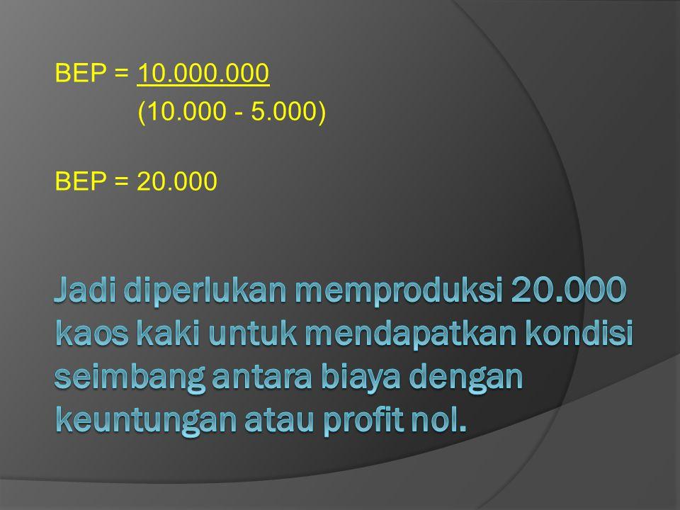 BEP = 10.000.000 (10.000 - 5.000) BEP = 20.000