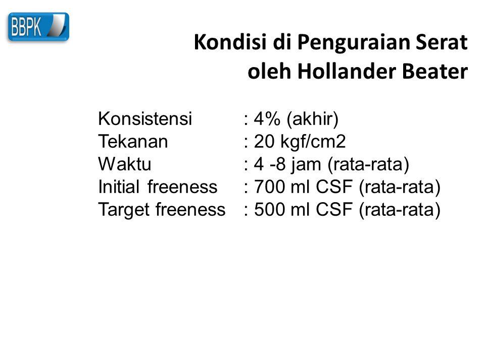 Kondisi di Penguraian Serat oleh Hollander Beater Konsistensi: 4% (akhir) Tekanan: 20 kgf/cm2 Waktu: 4 -8 jam (rata-rata) Initial freeness: 700 ml CSF