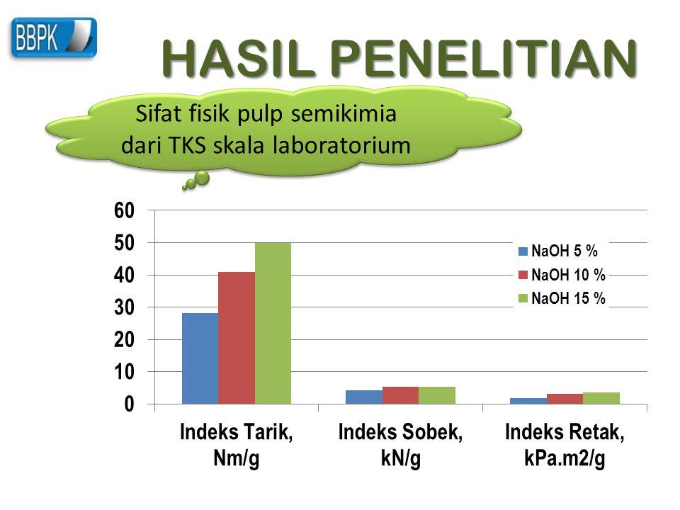 HASIL PENELITIAN Sifat fisik pulp semikimia dari TKS skala laboratorium