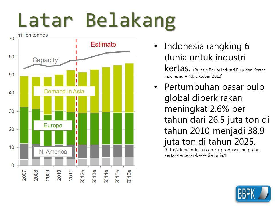 Latar Belakang Indonesia rangking 6 dunia untuk industri kertas. ( Buletin Berita Industri Pulp dan Kertas Indonesia, APKI, Oktober 2013) Pertumbuhan