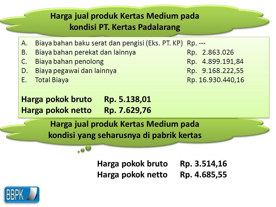 Harga jual produk Kertas Medium pada kondisi yang seharusnya di pabrik kertas Harga jual produk Kertas Medium pada kondisi PT. Kertas Padalarang A.Bia