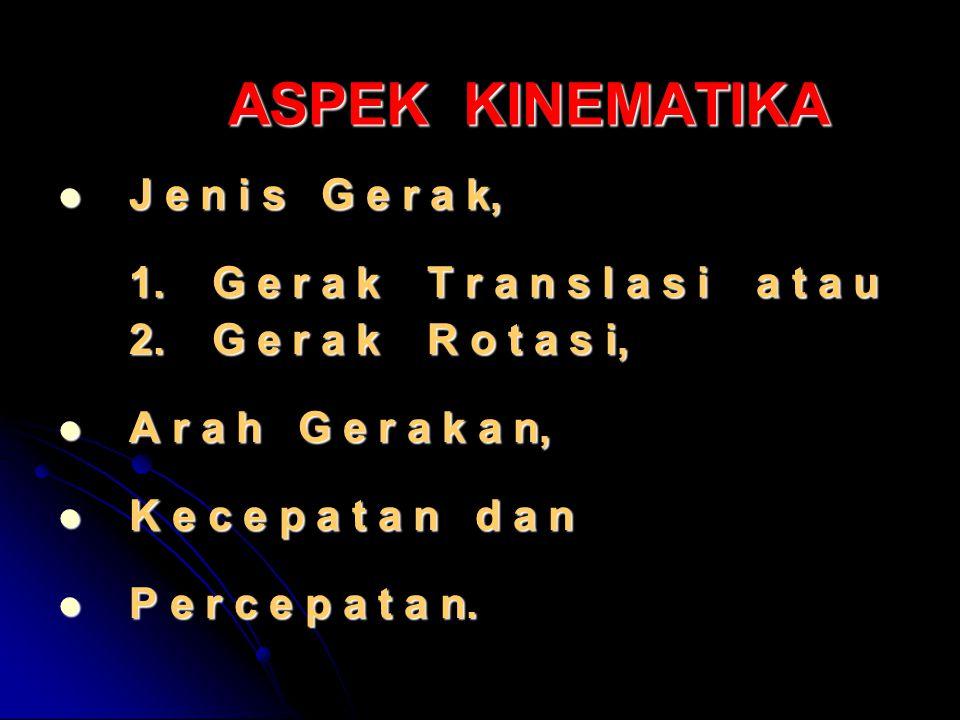 ASPEK KINEMATIKA J e n i s G e r a k, J e n i s G e r a k, 1.