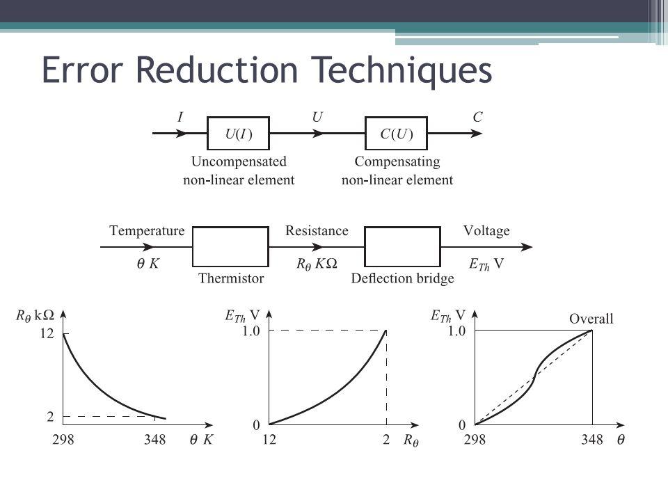 Error Reduction Techniques