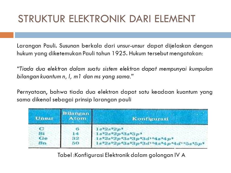 STRUKTUR ELEKTRONIK DARI ELEMENT Larangan Pauli. Susunan berkala dari unsur-unsur dapat dijelaskan dengan hukum yang diketemukan Pauli tahun 1925. Huk