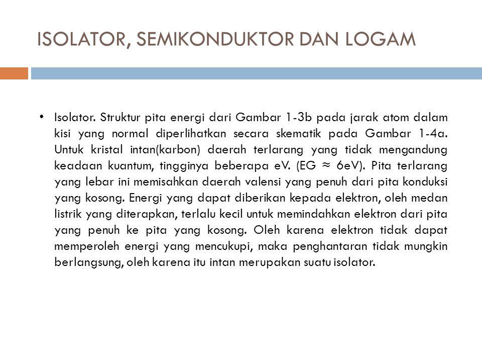 ISOLATOR, SEMIKONDUKTOR DAN LOGAM Isolator. Struktur pita energi dari Gambar 1-3b pada jarak atom dalam kisi yang normal diperlihatkan secara skematik