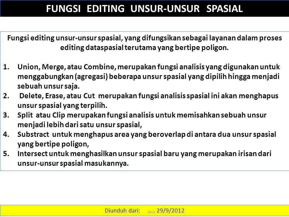 FUNGSI EDITING UNSUR-UNSUR SPASIAL Fungsi editing unsur-unsur spasial, yang difungsikan sebagai layanan dalam proses editing dataspasial terutama yang