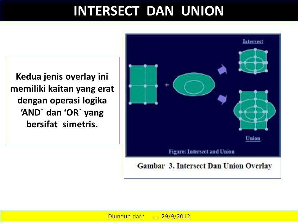 INTERSECT DAN UNION Kedua jenis overlay ini memiliki kaitan yang erat dengan operasi logika 'AND´ dan 'OR´ yang bersifat simetris. Diunduh dari: ….. 2
