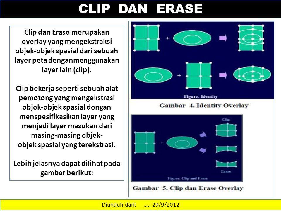 CLIP DAN ERASE Clip dan Erase merupakan overlay yang mengekstraksi objek-objek spasial dari sebuah layer peta denganmenggunakan layer lain (clip). Cli