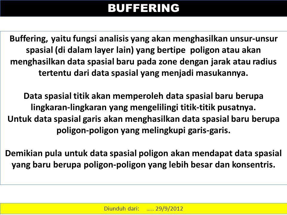 BUFFERING Buffering, yaitu fungsi analisis yang akan menghasilkan unsur-unsur spasial (di dalam layer lain) yang bertipe poligon atau akan menghasilka