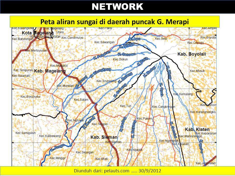Peta aliran sungai di daerah puncak G. Merapi Diunduh dari: pelauts.com ….. 30/9/2012 NETWORK