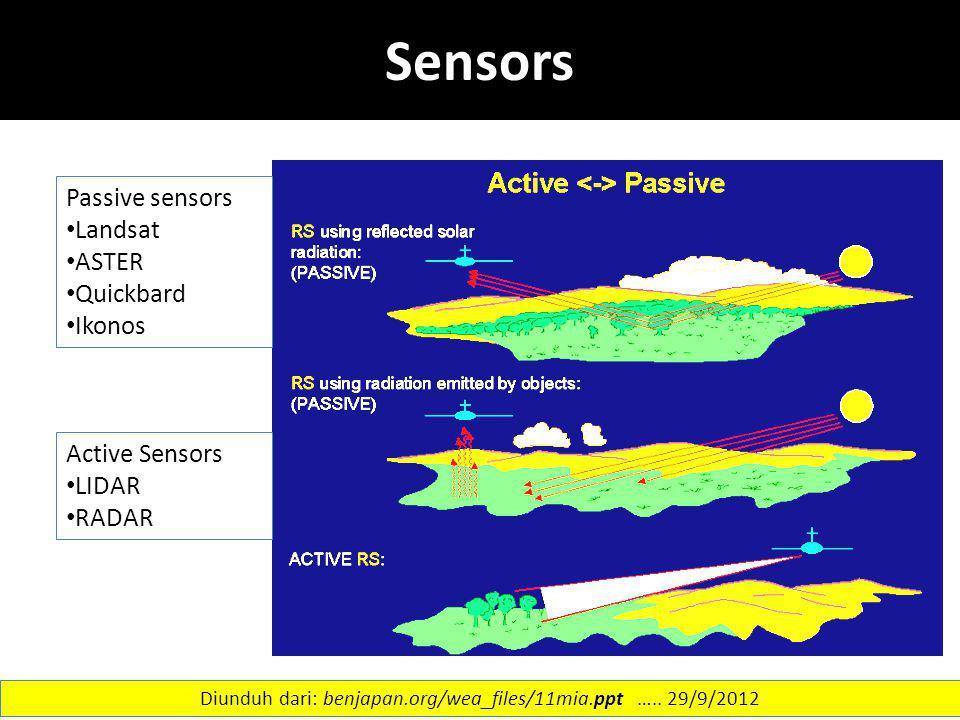 Sensors Active Sensors LIDAR RADAR Passive sensors Landsat ASTER Quickbard Ikonos 27 Diunduh dari: benjapan.org/wea_files/11mia.ppt ….. 29/9/2012