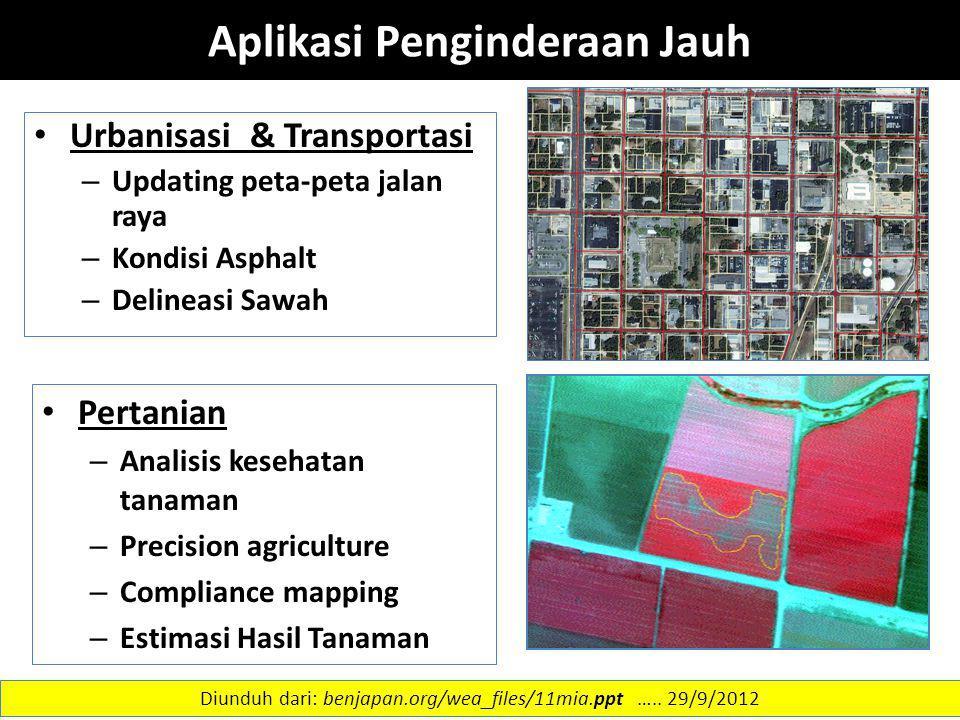 Aplikasi Penginderaan Jauh Urbanisasi & Transportasi – Updating peta-peta jalan raya – Kondisi Asphalt – Delineasi Sawah Pertanian – Analisis kesehata