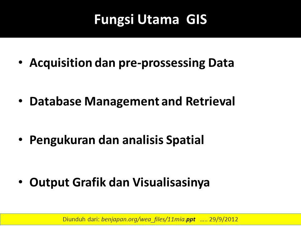 Fungsi Utama GIS Acquisition dan pre-prossessing Data Database Management and Retrieval Pengukuran dan analisis Spatial Output Grafik dan Visualisasin