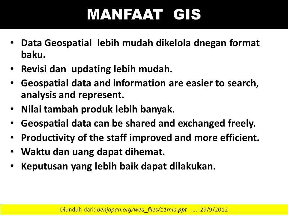 MANFAAT GIS Data Geospatial lebih mudah dikelola dnegan format baku. Revisi dan updating lebih mudah. Geospatial data and information are easier to se