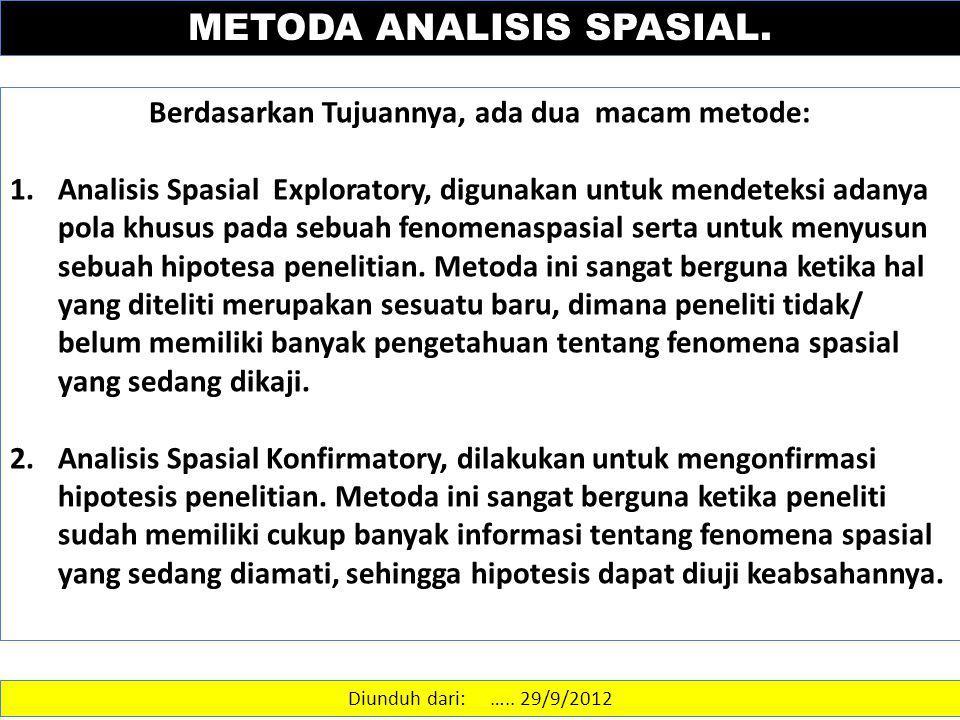 METODA ANALISIS SPASIAL. Berdasarkan Tujuannya, ada dua macam metode: 1.Analisis Spasial Exploratory, digunakan untuk mendeteksi adanya pola khusus pa