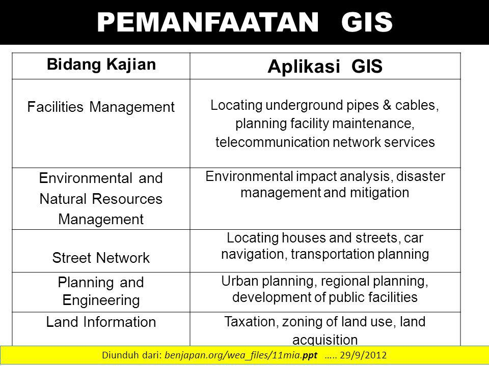 Bidang Kajian Aplikasi GIS Facilities Management Locating underground pipes & cables, planning facility maintenance, telecommunication network service