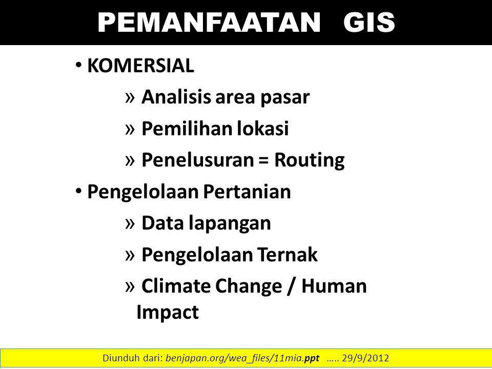 KOMERSIAL » Analisis area pasar » Pemilihan lokasi » Penelusuran = Routing Pengelolaan Pertanian » Data lapangan » Pengelolaan Ternak » Climate Change