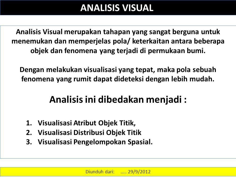ANALISIS VISUAL Analisis Visual merupakan tahapan yang sangat berguna untuk menemukan dan memperjelas pola/ keterkaitan antara beberapa objek dan feno