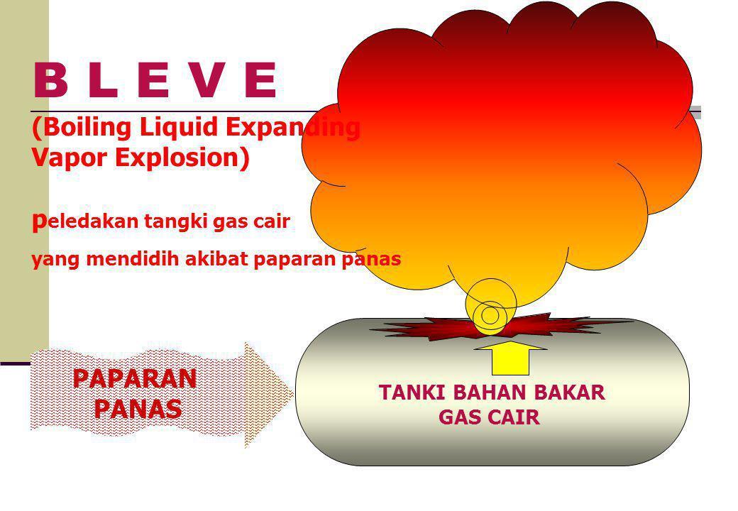 TANKI BAHAN BAKAR GAS CAIR PAPARAN PANAS B L E V E (Boiling Liquid Expanding Vapor Explosion) p eledakan tangki gas cair yang mendidih akibat paparan