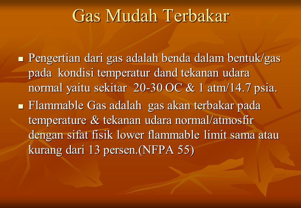 Gas Mudah Terbakar Pengertian dari gas adalah benda dalam bentuk/gas pada kondisi temperatur dand tekanan udara normal yaitu sekitar 20-30 OC & 1 atm/