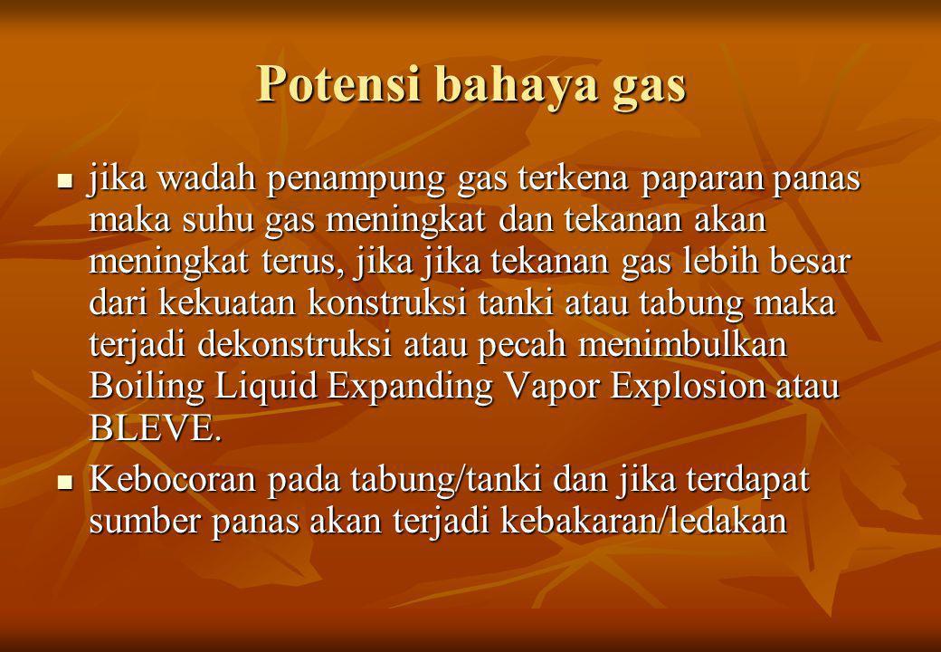 CONTOH TABEL DATA RATING BAHAYA BAHAN KIMIA NONAMA BAHANRating BahayaKet.FPBP HFR 0F0F 0F0F 1Acetic Acid321103244 2Acetone130-4133 3 Acetylene043Gas-118 4Benzene23012176 5Butane140-7631 6Ethane140Gas128 7Hydrogen Cyanide442Gas- 423 8Bensin (gasoline)130- 36100-400 9Minyak Tanah (Kerosene) 021100-162304-574 10Glycerine110390340 11Methane140Gas-258 12Sulfuric Acid302No Water -554