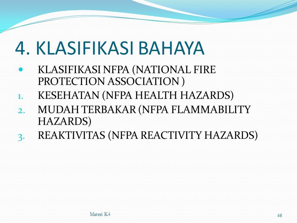 4. KLASIFIKASI BAHAYA KLASIFIKASI NFPA (NATIONAL FIRE PROTECTION ASSOCIATION ) 1. KESEHATAN (NFPA HEALTH HAZARDS) 2. MUDAH TERBAKAR (NFPA FLAMMABILITY