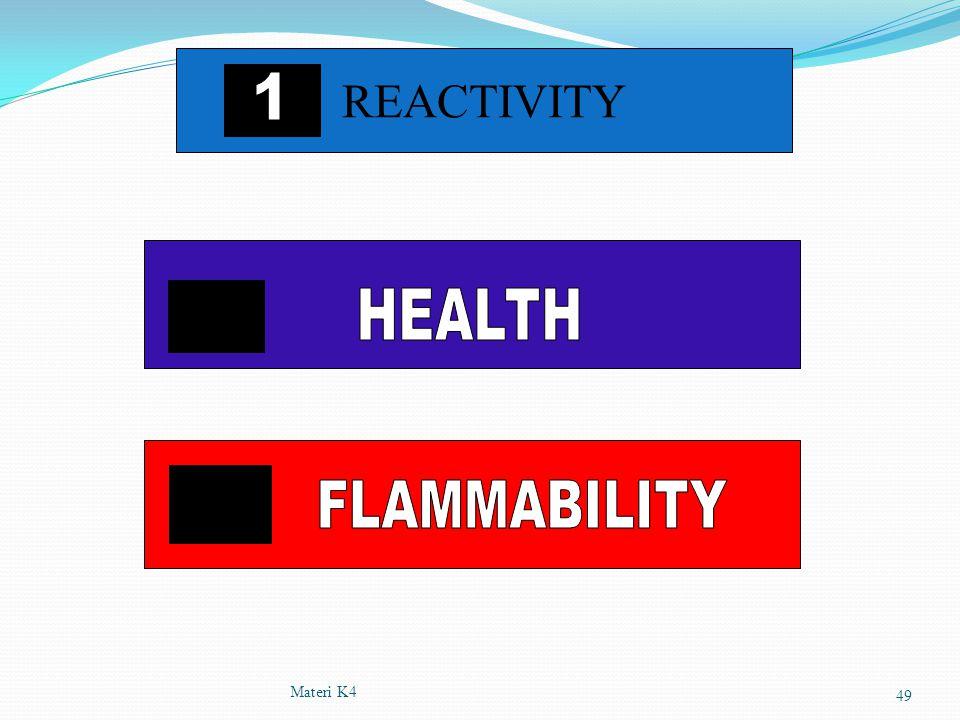 Materi K4 49 REACTIVITY 1