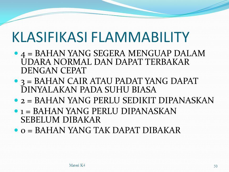 KLASIFIKASI FLAMMABILITY 4 = BAHAN YANG SEGERA MENGUAP DALAM UDARA NORMAL DAN DAPAT TERBAKAR DENGAN CEPAT 3 = BAHAN CAIR ATAU PADAT YANG DAPAT DINYALA