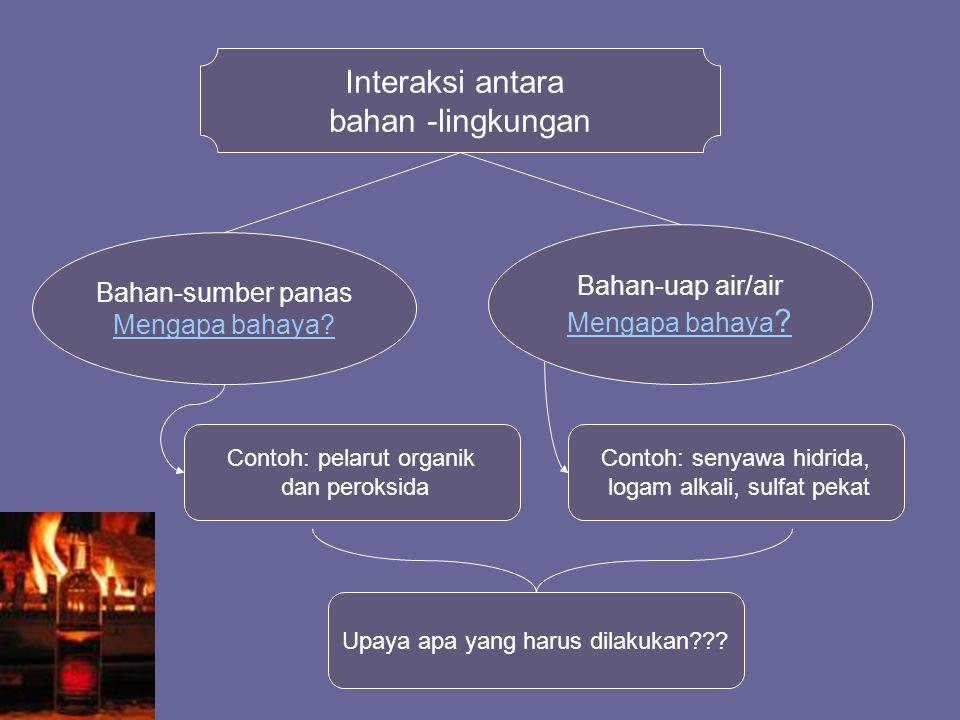 Bahan-sumber panas Mengapa bahaya? Bahan-uap air/air Mengapa bahaya ? Interaksi antara bahan -lingkungan Contoh: senyawa hidrida, logam alkali, sulfat