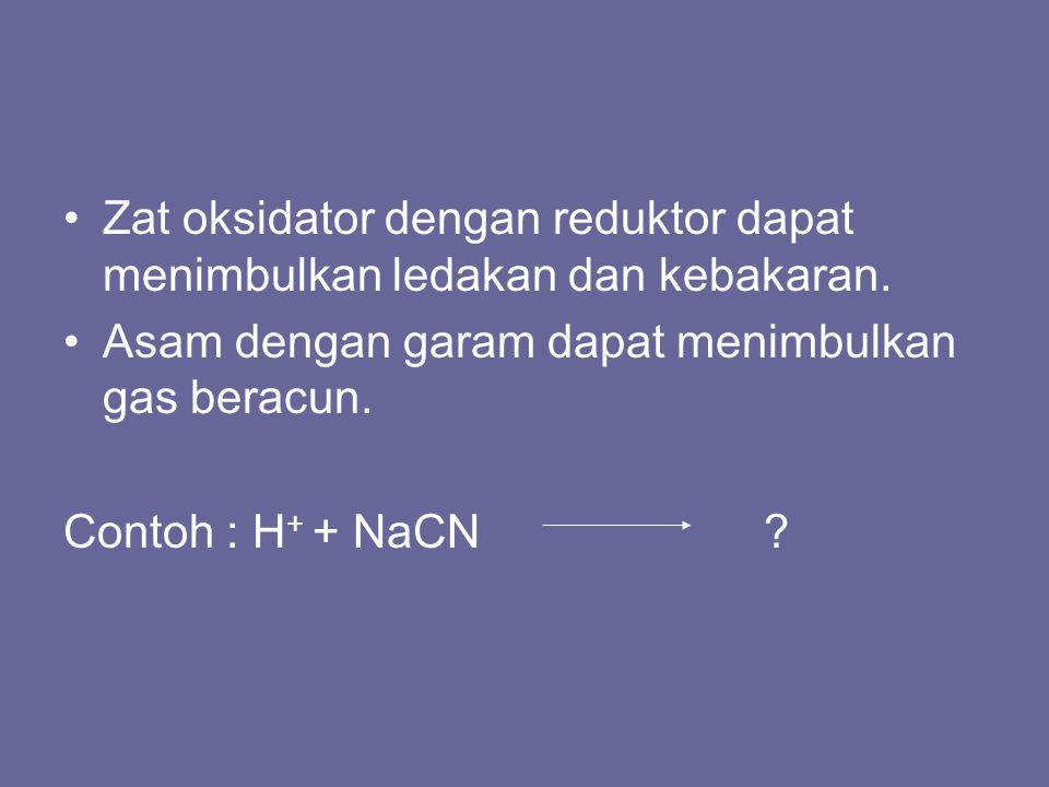 Zat oksidator dengan reduktor dapat menimbulkan ledakan dan kebakaran. Asam dengan garam dapat menimbulkan gas beracun. Contoh : H + + NaCN ?
