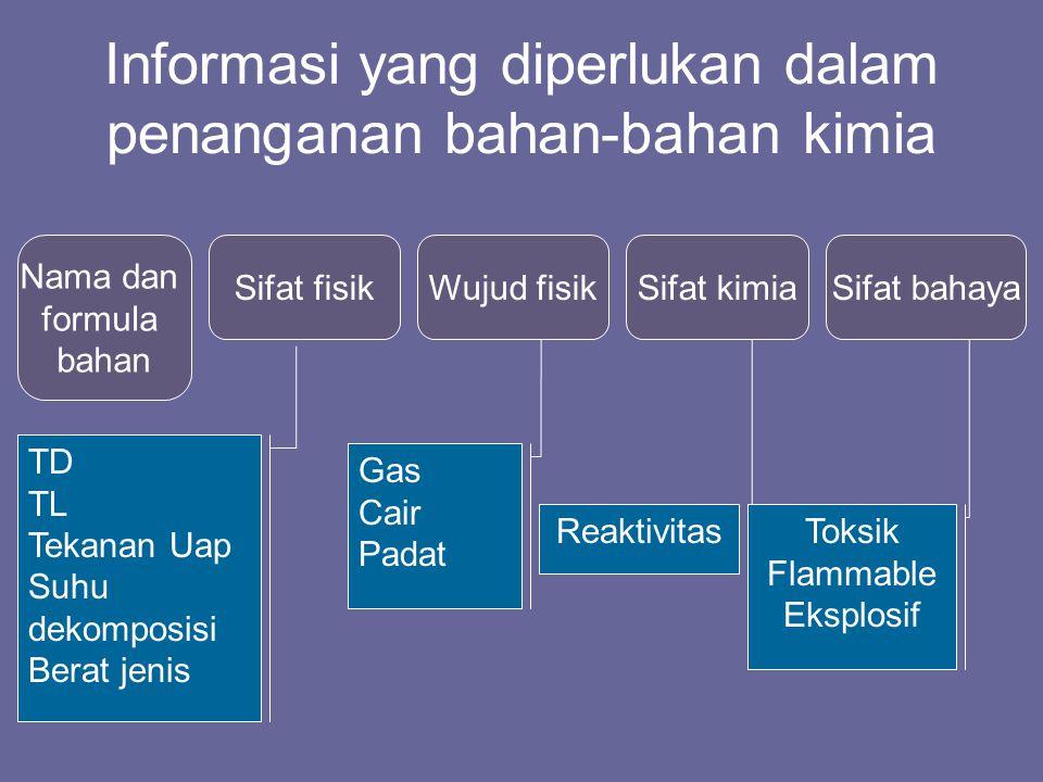 PENANGANAN BAHAN KIMIA BERACUN Cara menghindari bahan kimia masuk jalur pernapasan : Penanganan dalam ruang khusus atau lemari asam.