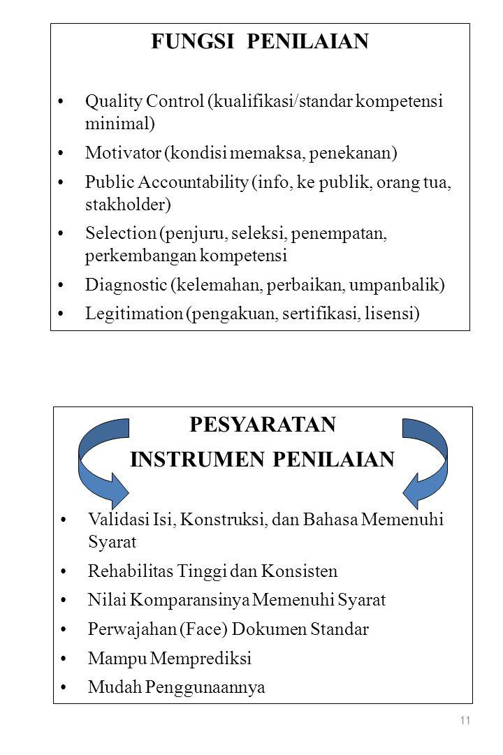 11 FUNGSI PENILAIAN Quality Control (kualifikasi/standar kompetensi minimal) Motivator (kondisi memaksa, penekanan) Public Accountability (info, ke pu