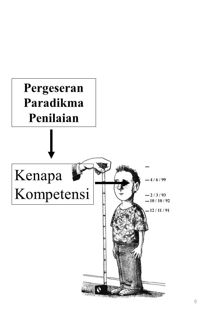 PERUBAHAN KOMPETENSI 9 SD/MI SMP/MTS SMA/MA BAGAIMANA MENING KATKAN KOMPETENSI.