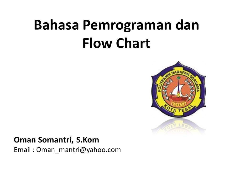 Bahasa Pemrograman dan Flow Chart Oman Somantri, S.Kom Email : Oman_mantri@yahoo.com