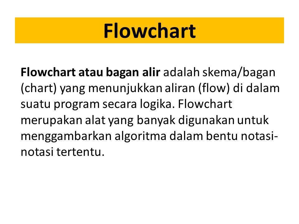 Flowchart Flowchart atau bagan alir adalah skema/bagan (chart) yang menunjukkan aliran (flow) di dalam suatu program secara logika. Flowchart merupaka