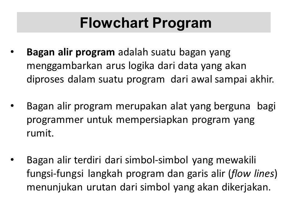 Flowchart Program Bagan alir program adalah suatu bagan yang menggambarkan arus logika dari data yang akan diproses dalam suatu program dari awal sampai akhir.