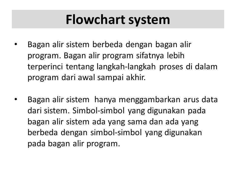 Flowchart system Bagan alir sistem berbeda dengan bagan alir program. Bagan alir program sifatnya lebih terperinci tentang langkah-langkah proses di d