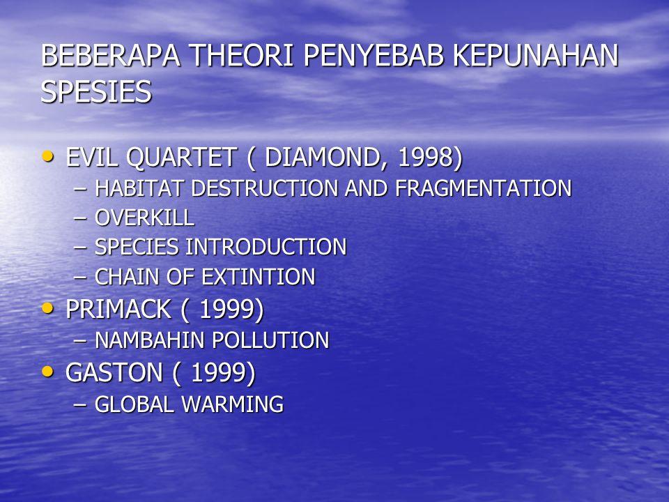 Spesies dengan populasi kecil (lihat paradigma populasi kecil).