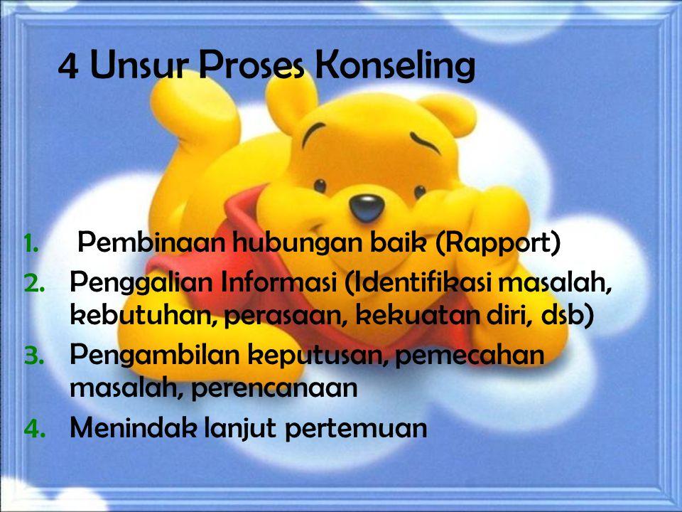 4 Unsur Proses Konseling 1. Pembinaan hubungan baik (Rapport) 2.Penggalian Informasi (Identifikasi masalah, kebutuhan, perasaan, kekuatan diri, dsb) 3