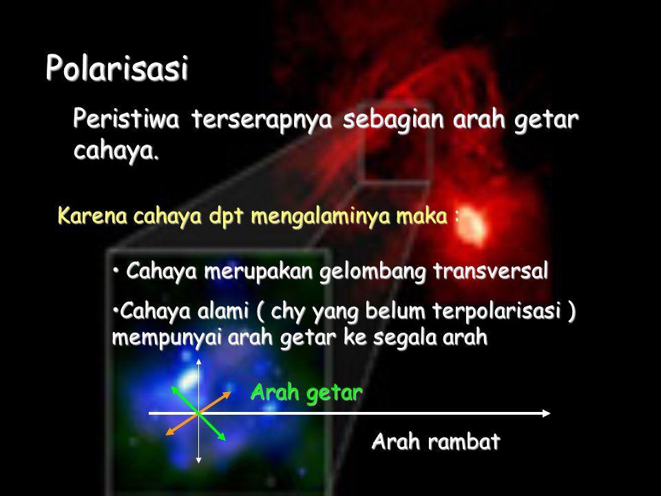 Polarisasi Peristiwa terserapnya sebagian arah getar cahaya. Karena cahaya dpt mengalaminya maka : Cahaya merupakan gelombang transversal Cahaya merup