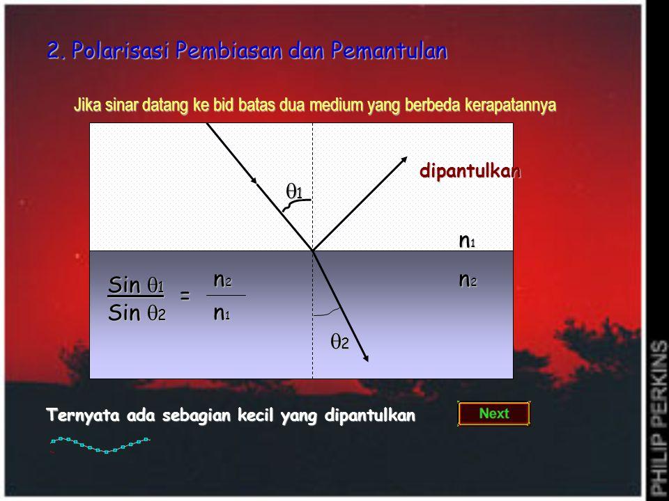 2. Polarisasi Pembiasan dan Pemantulan Jika sinar datang ke bid batas dua medium yang berbeda kerapatannya 1111 2222 n1n1n1n1 n2n2n2n2 Sin  1