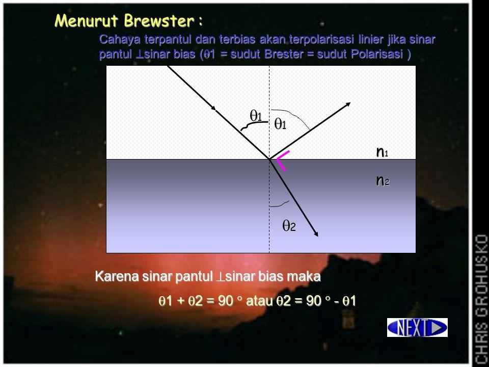 Menurut Brewster : Cahaya terpantul dan terbias akan terpolarisasi linier jika sinar pantul  sinar bias (  1 = sudut Brester = sudut Polarisasi ) 1