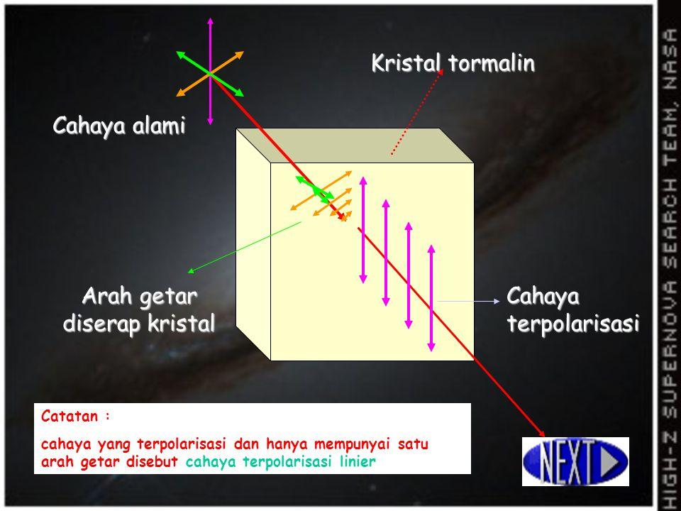 Cahaya alami Kristal tormalin Arah getar diserap kristal Cahaya terpolarisasi Catatan : cahaya yang terpolarisasi dan hanya mempunyai satu arah getar